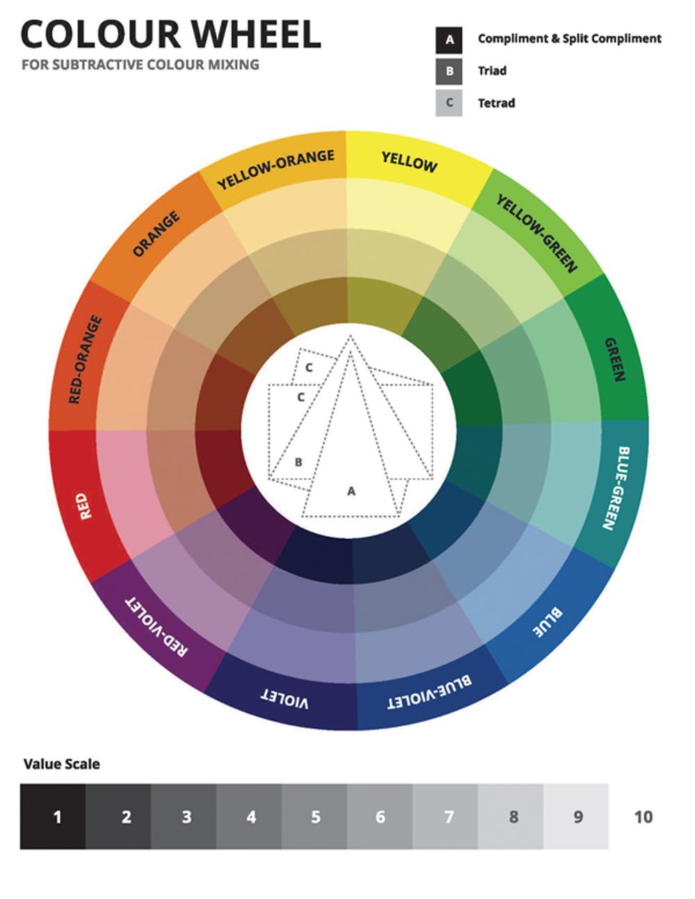 color wheel 1